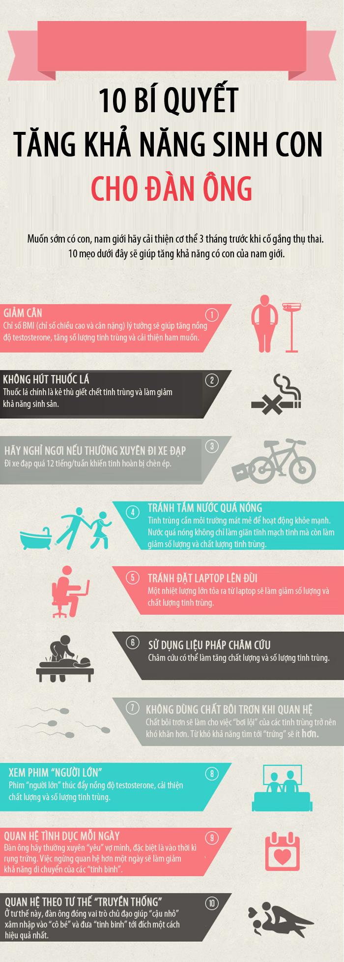 10 siêu bí kíp giúp nam giới sớm có em bé