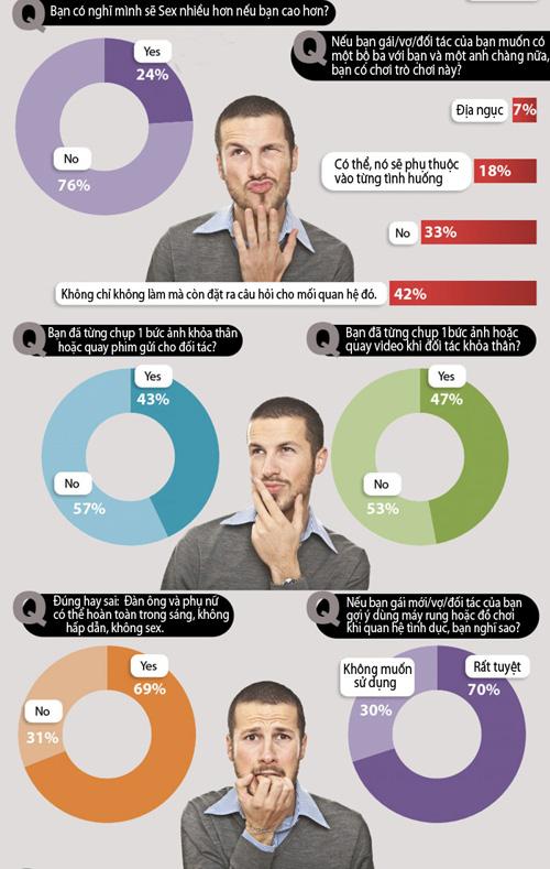 Những phân tích chính xác về ham muốn của nam giới và tình dục 4