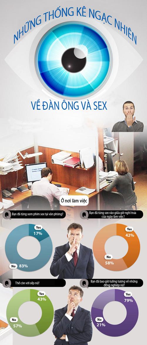 Những phân tích chính xác về ham muốn của nam giới và tình dục
